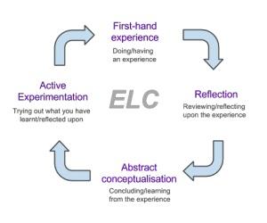 ELC blog