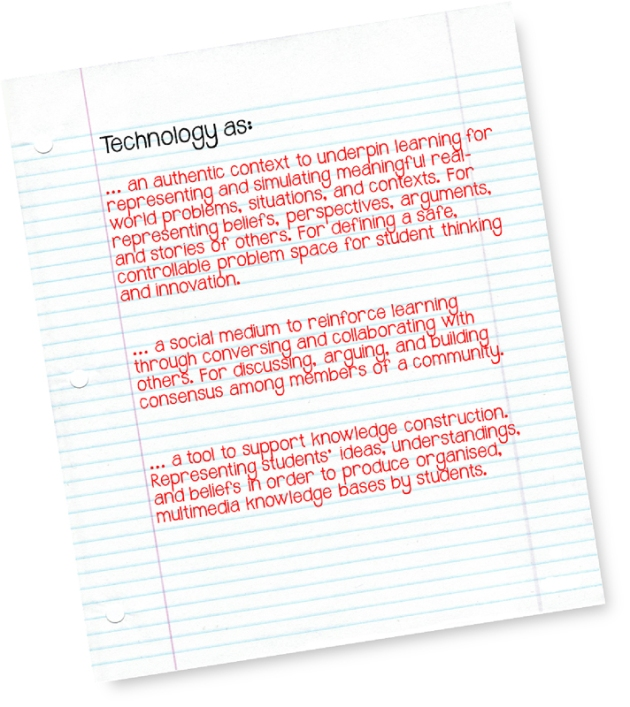 Technology pedagogy