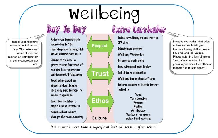 wellbeing_2